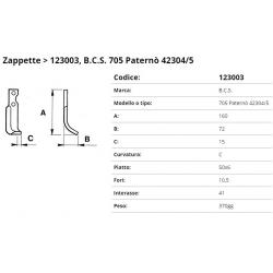 Zappa tipo BCS Int. 41  F.10,5 P.50x6 C
