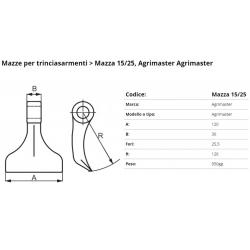 Mazze EM15-25 F. 25.5