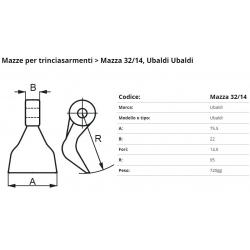 Mazze EM32-14 F. 14.5 (Ubaldi)